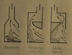 Газодинамика классического камина
